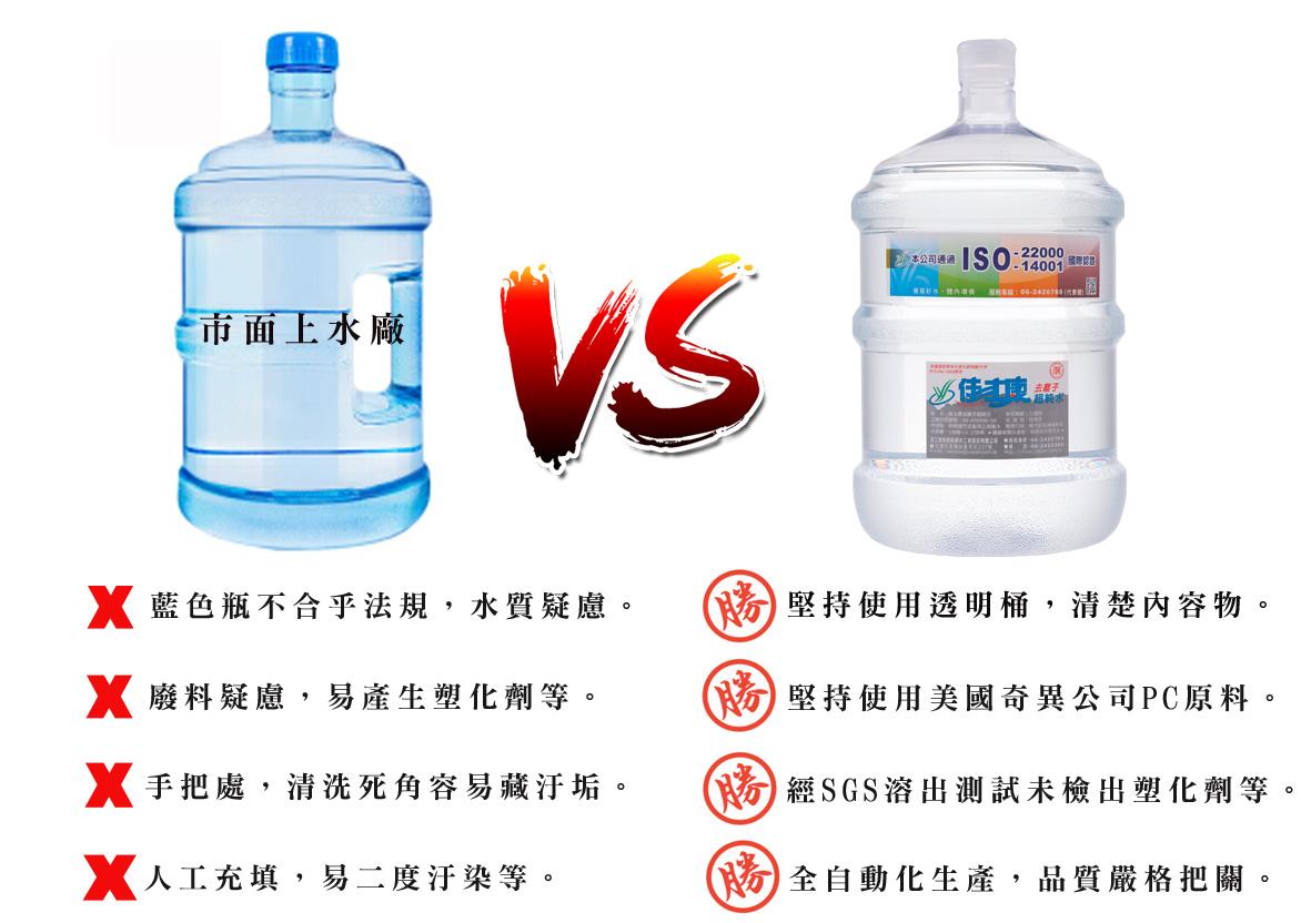 桶裝水容器分析比較表