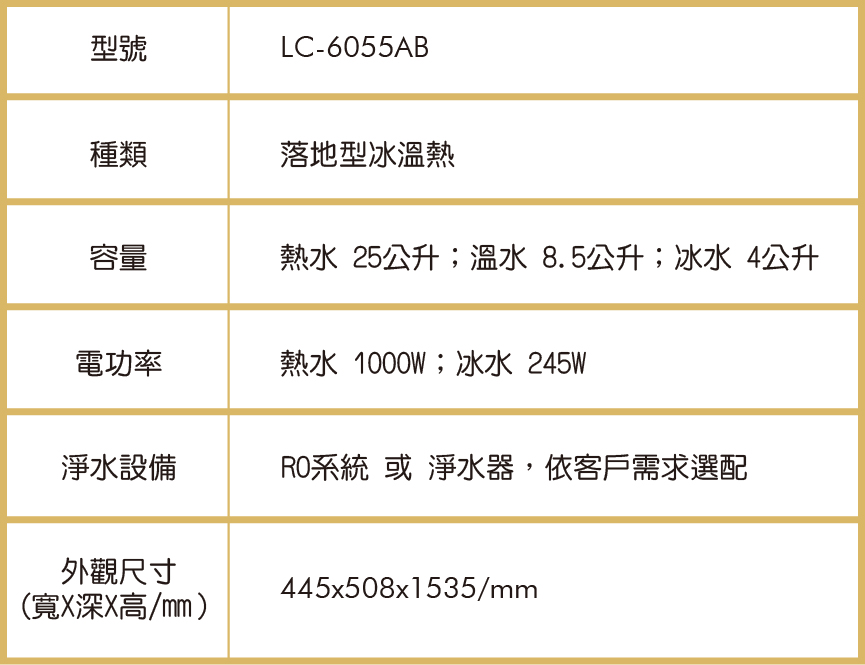 LC-6055AB規格表