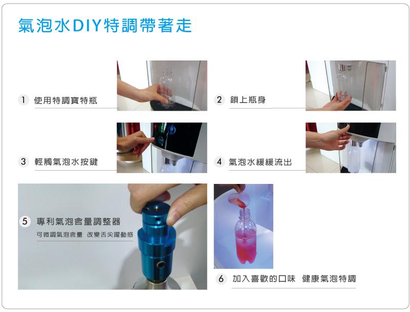 LC-7871世界首創氣泡水飲水機桌上型