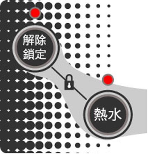 LC-93076產品功能