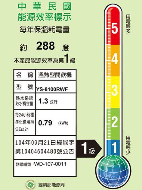 免安裝淨飲機能源標示